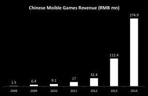 Chinese mobiele spelletjes groeien